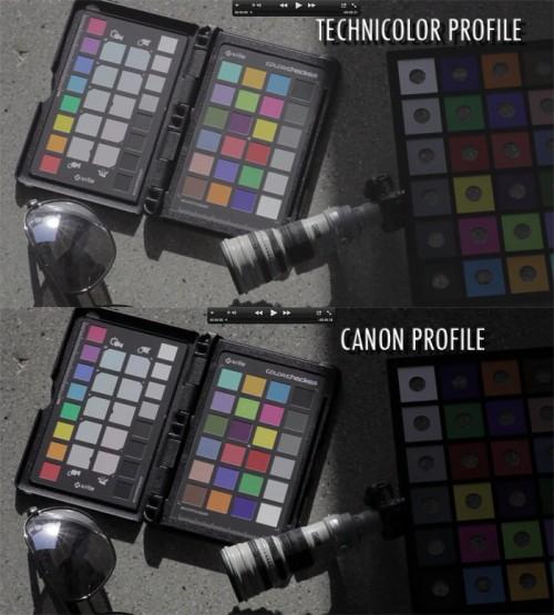 Technicolor CineStyle Picture Profile for Canon HDSLRs - Sebastian
