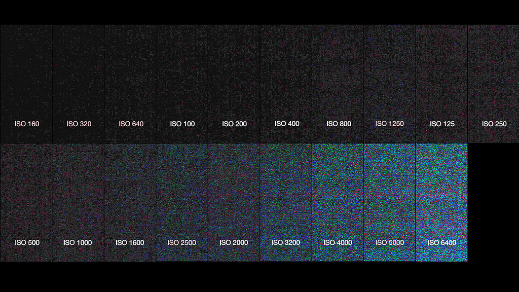 Iso Video Noise Chart For 60d T3i T2i And 7d Video